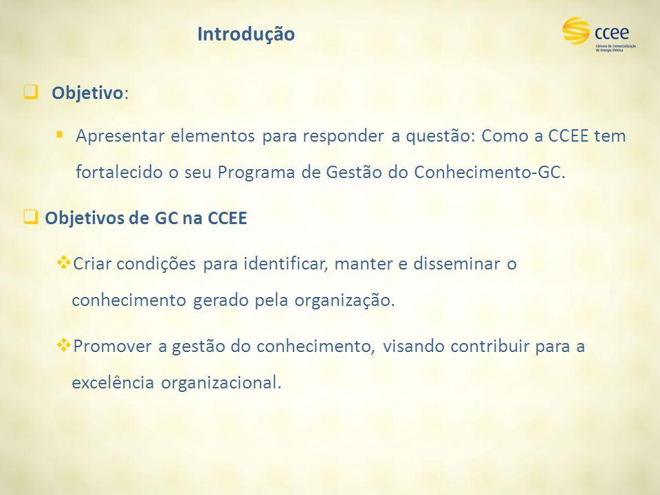 Introdução Objetivo: Apresentar elementos para responder a questão: Como a CCEE tem fortalecido o seu Programa de Gestão do Conhecimento-GC. Objetivos