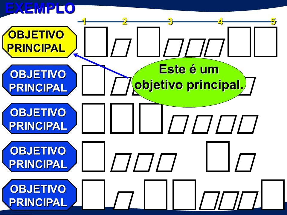 3 T R I L H O S 20 Objetivos principais Muitos planos de ação Mais subplanos de ação