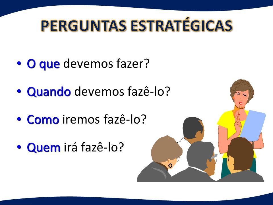 FATOR PESSOAS Quem será responsável pela implementação das várias partes da estratégia.