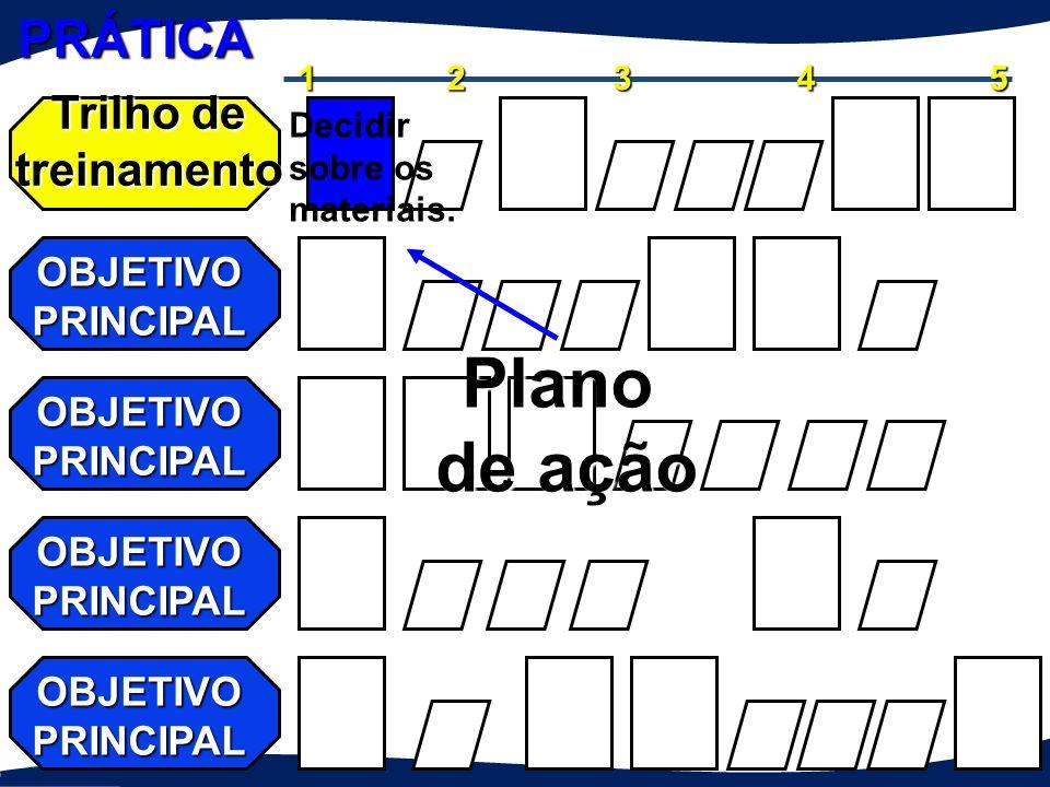 Trilho de treinamento OBJETIVO PRINCIPAL 12345 EXEMPLO PRÁTICA