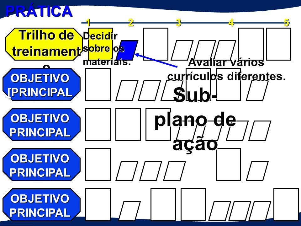 Trilho de treinamento OBJETIVO PRINCIPAL 12345 Decidir sobre os materiais. Plano de ação PRÁTICA