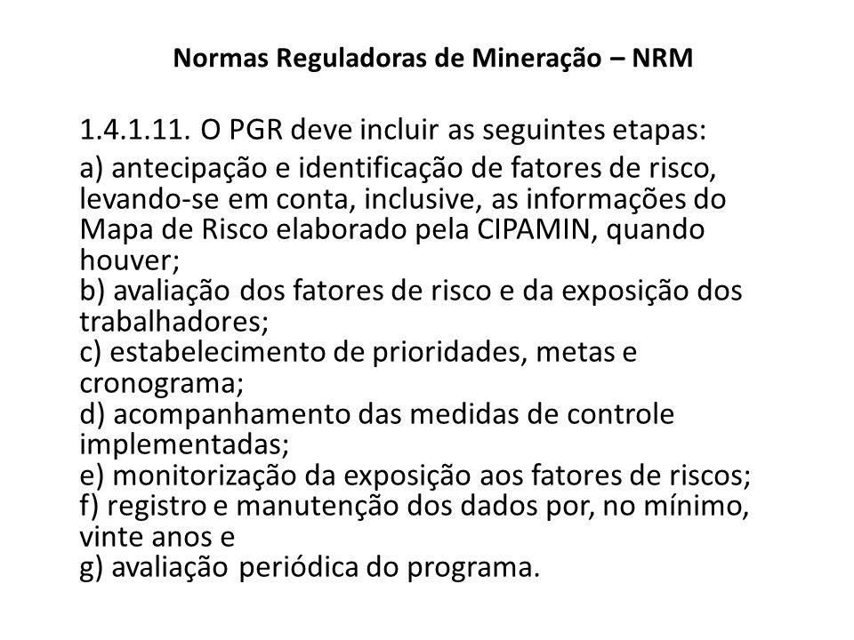 Normas Reguladoras de Mineração – NRM 1.4.1.11. O PGR deve incluir as seguintes etapas: a) antecipação e identificação de fatores de risco, levando-se