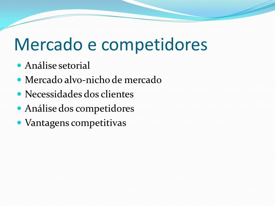 Mercado e competidores Análise setorial Mercado alvo-nicho de mercado Necessidades dos clientes Análise dos competidores Vantagens competitivas