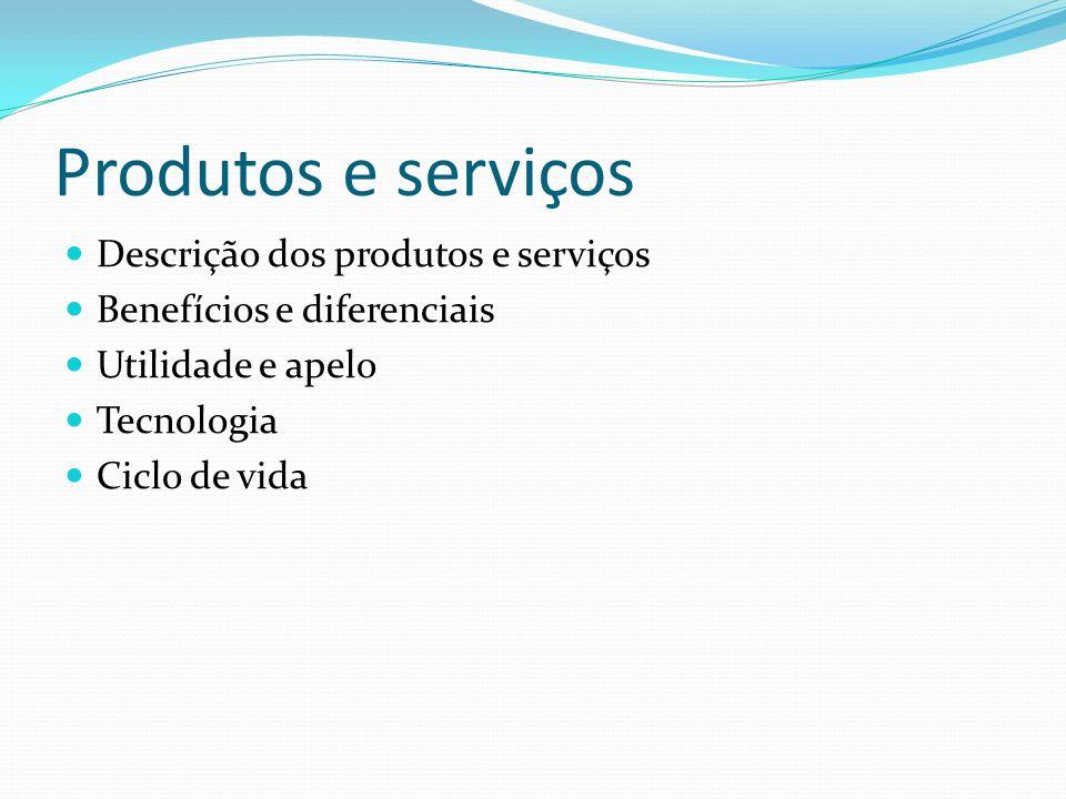 Produtos e serviços Descrição dos produtos e serviços Benefícios e diferenciais Utilidade e apelo Tecnologia Ciclo de vida