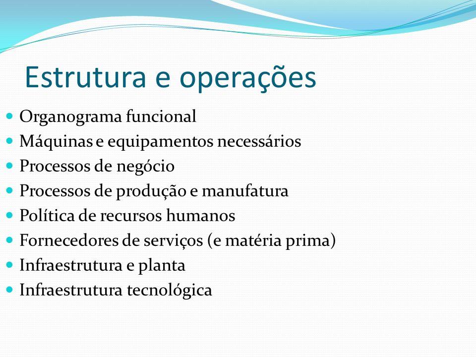 Estrutura e operações Organograma funcional Máquinas e equipamentos necessários Processos de negócio Processos de produção e manufatura Política de re