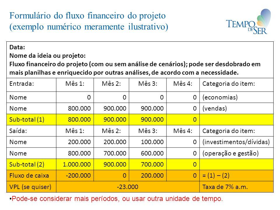 Formulário do fluxo financeiro do projeto (exemplo numérico meramente ilustrativo) Data: Nome da ideia ou projeto: Fluxo financeiro do projeto (com ou