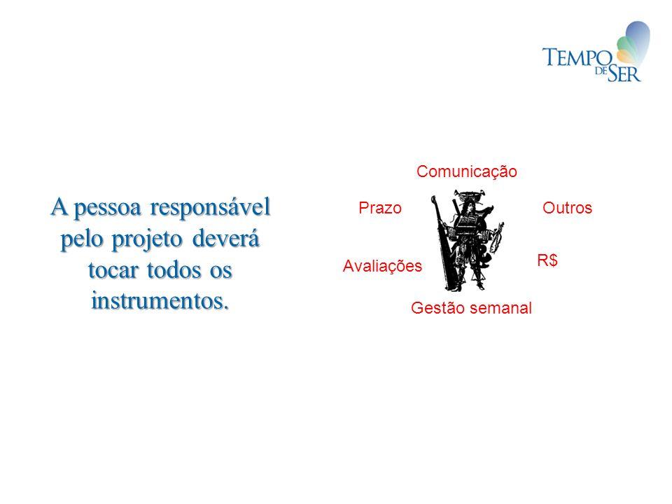 A pessoa responsável pelo projeto deverá tocar todos os instrumentos. Comunicação PrazoOutros R$ Gestão semanal Avaliações