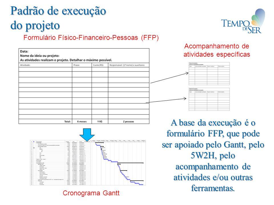 Padrão de execução do projeto Cronograma Gantt Formulário Físico-Financeiro-Pessoas (FFP) Acompanhamento de atividades específicas A base da execução