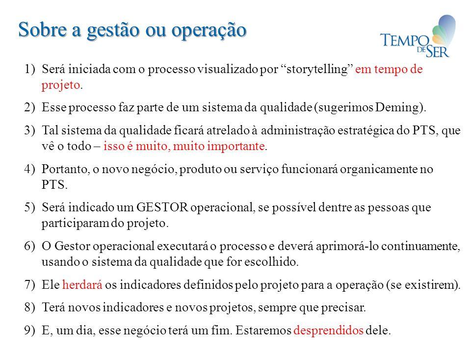 Sobre a gestão ou operação 1)Será iniciada com o processo visualizado por storytelling em tempo de projeto. 2)Esse processo faz parte de um sistema da