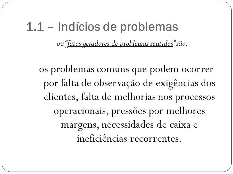 1.1 – Indícios de problemas ou fatos geradores de problemas sentidos são: os problemas comuns que podem ocorrer por falta de observação de exigências