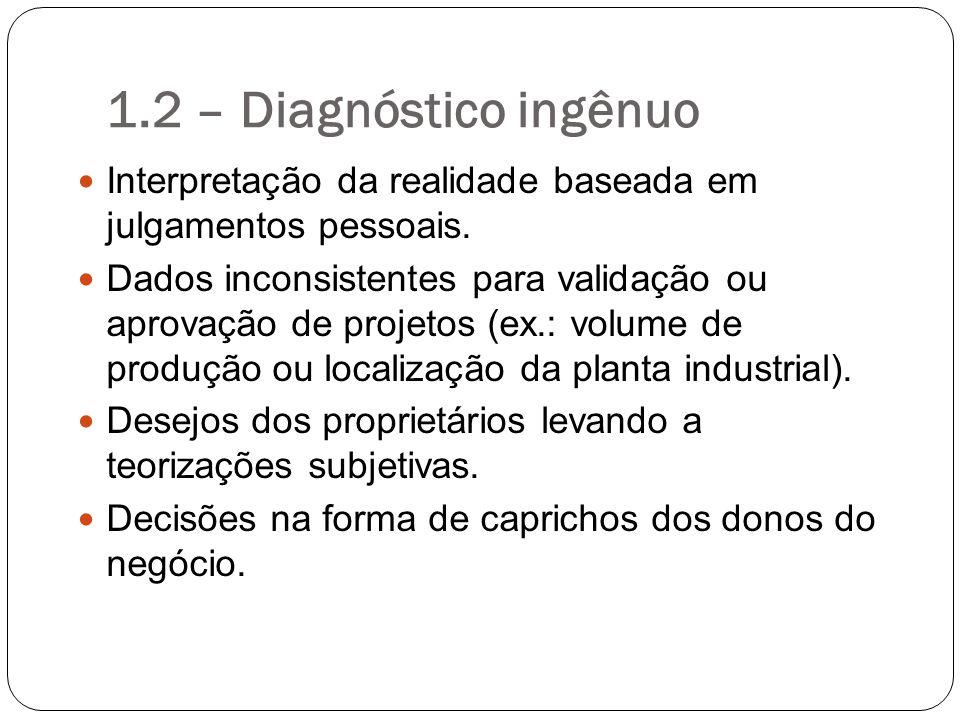 1.2 – Diagnóstico ingênuo Interpretação da realidade baseada em julgamentos pessoais. Dados inconsistentes para validação ou aprovação de projetos (ex
