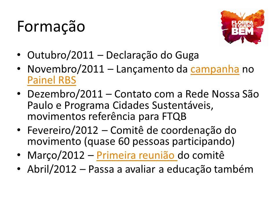 Formação Outubro/2011 – Declaração do Guga Novembro/2011 – Lançamento da campanha no Painel RBScampanha Painel RBS Dezembro/2011 – Contato com a Rede