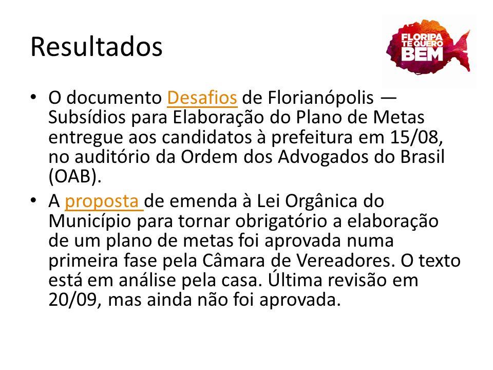 Resultados O documento Desafios de Florianópolis Subsídios para Elaboração do Plano de Metas entregue aos candidatos à prefeitura em 15/08, no auditór