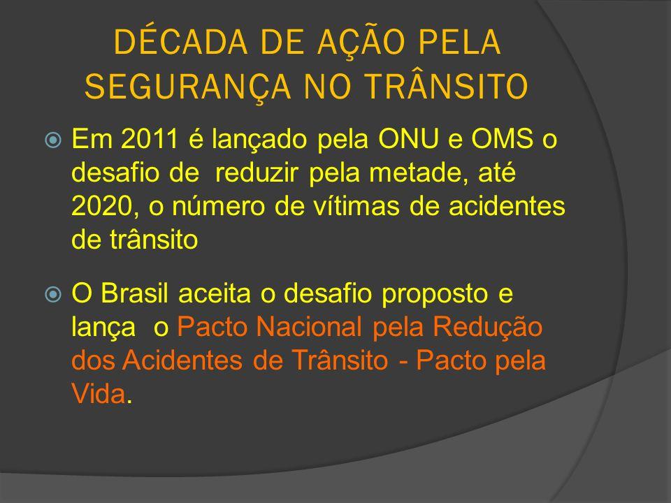 DÉCADA DE AÇÃO PELA SEGURANÇA NO TRÂNSITO Em 2011 é lançado pela ONU e OMS o desafio de reduzir pela metade, até 2020, o número de vítimas de acidentes de trânsito O Brasil aceita o desafio proposto e lança o Pacto Nacional pela Redução dos Acidentes de Trânsito - Pacto pela Vida.