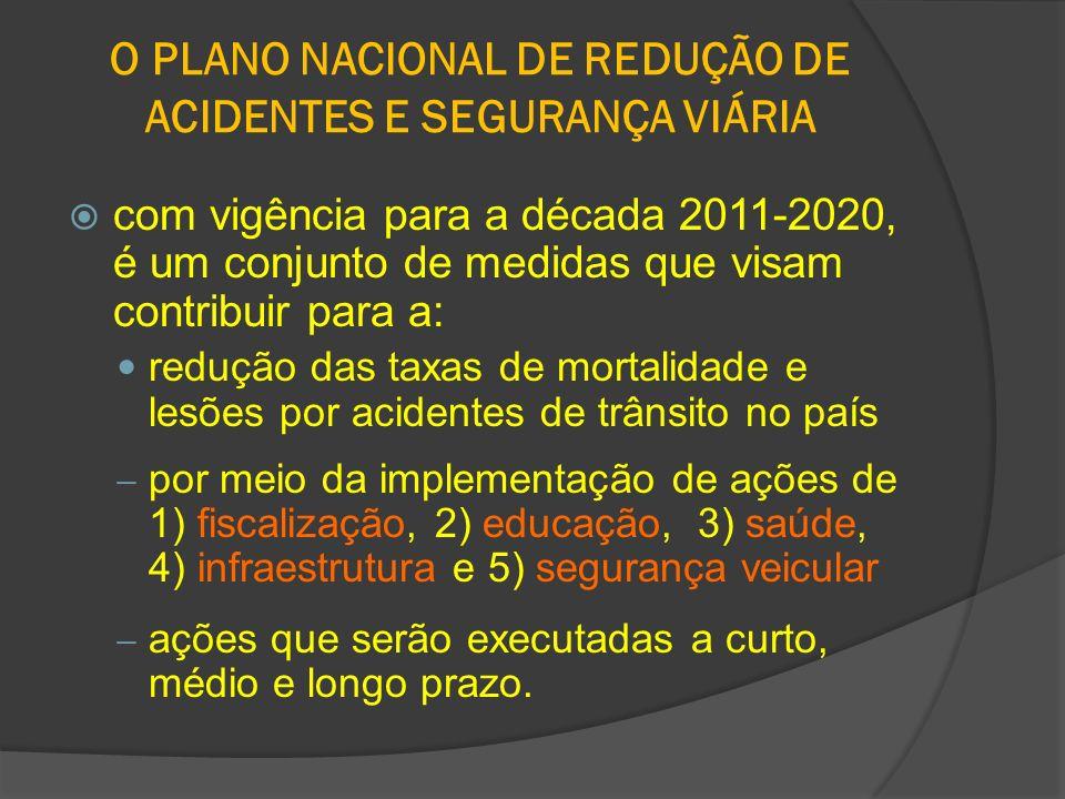 O PLANO NACIONAL DE REDUÇÃO DE ACIDENTES E SEGURANÇA VIÁRIA com vigência para a década 2011-2020, é um conjunto de medidas que visam contribuir para a: redução das taxas de mortalidade e lesões por acidentes de trânsito no país por meio da implementação de ações de 1) fiscalização, 2) educação, 3) saúde, 4) infraestrutura e 5) segurança veicular ações que serão executadas a curto, médio e longo prazo.
