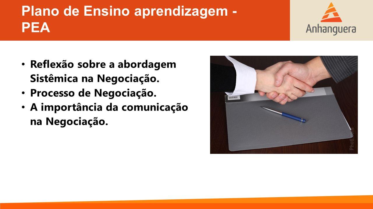 Plano de Ensino aprendizagem - PEA Reflexão sobre a abordagem Sistêmica na Negociação. Processo de Negociação. A importância da comunicação na Negocia