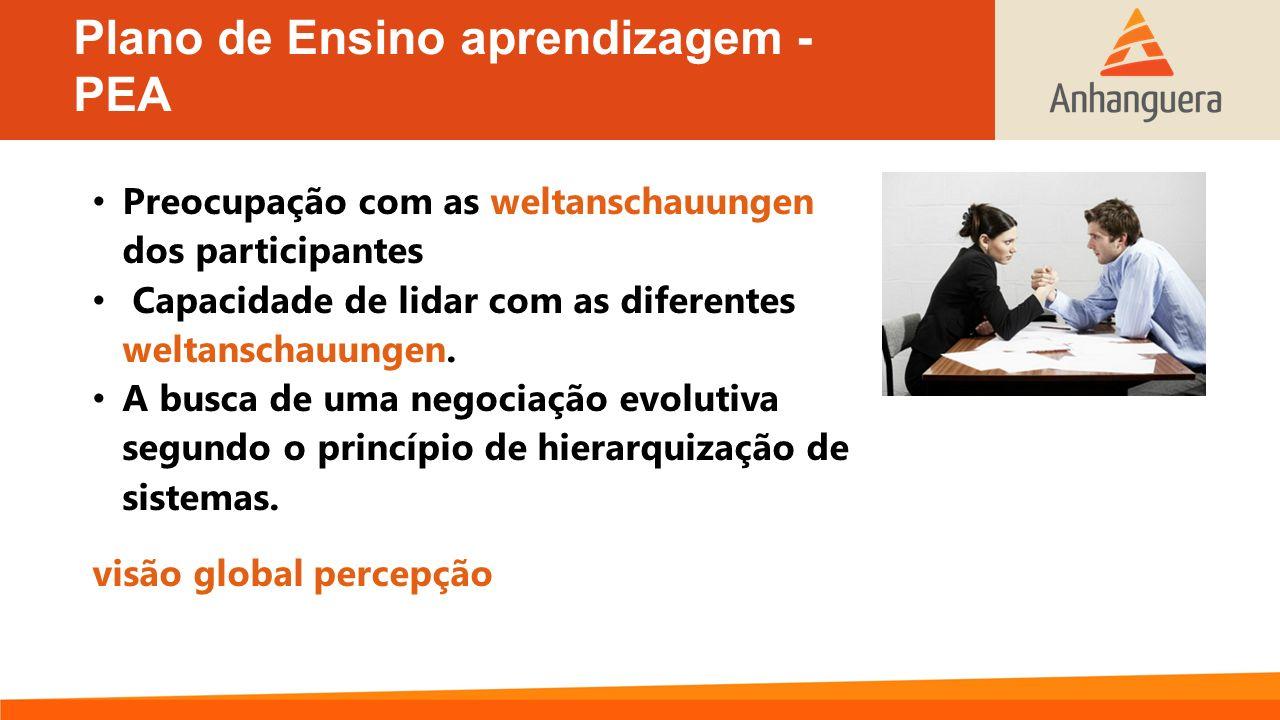 Plano de Ensino aprendizagem - PEA Preocupação com as weltanschauungen dos participantes Capacidade de lidar com as diferentes weltanschauungen. A bus
