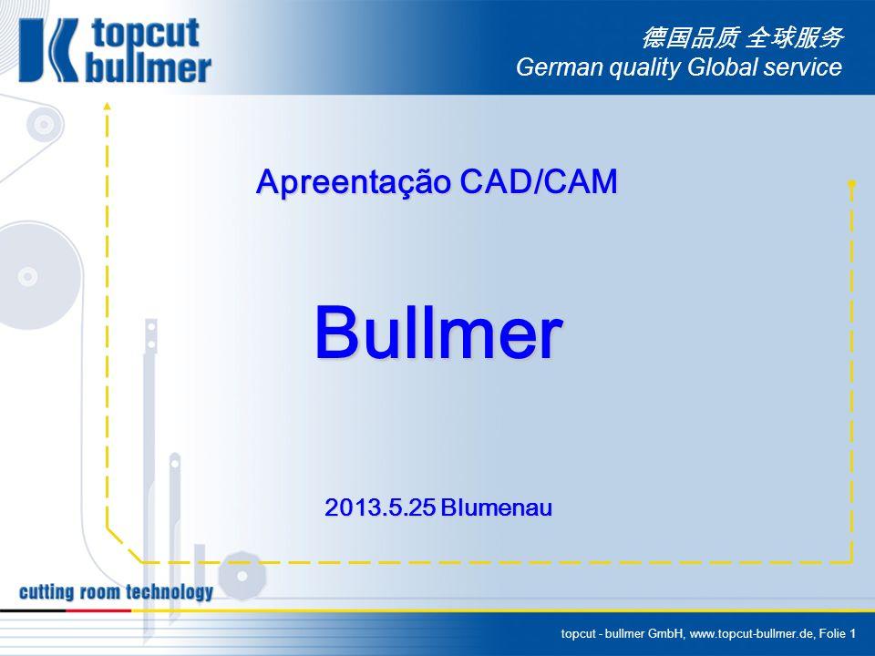 topcut - bullmer GmbH, www.topcut-bullmer.de, Folie 12 German quality Global service 1965 ¨A então denominada BullmerWerk KG já possuia uma gama de 100 modelos diferentes de máquinas e mais de 80 Patentes Registradas em nome da Bullmer.