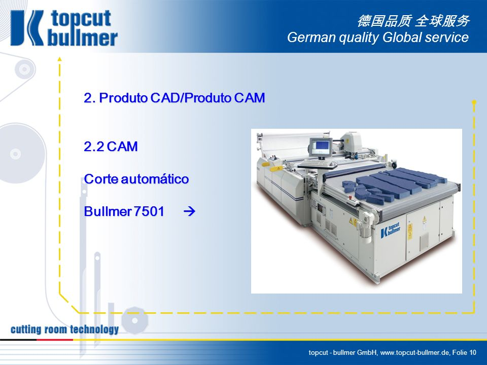 topcut - bullmer GmbH, www.topcut-bullmer.de, Folie 10 German quality Global service 2.
