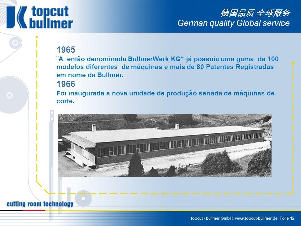 topcut - bullmer GmbH, www.topcut-bullmer.de, Folie 12 German quality Global service 1965 ¨A então denominada BullmerWerk KG já possuia uma gama de 10