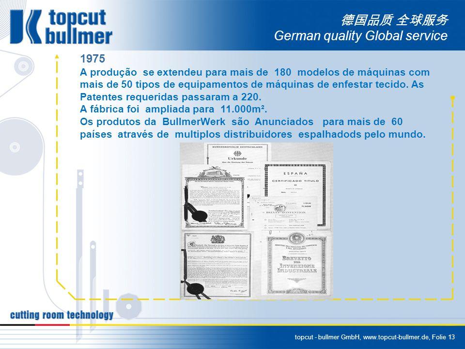 topcut - bullmer GmbH, www.topcut-bullmer.de, Folie 13 German quality Global service 1975 A produção se extendeu para mais de 180 modelos de máquinas