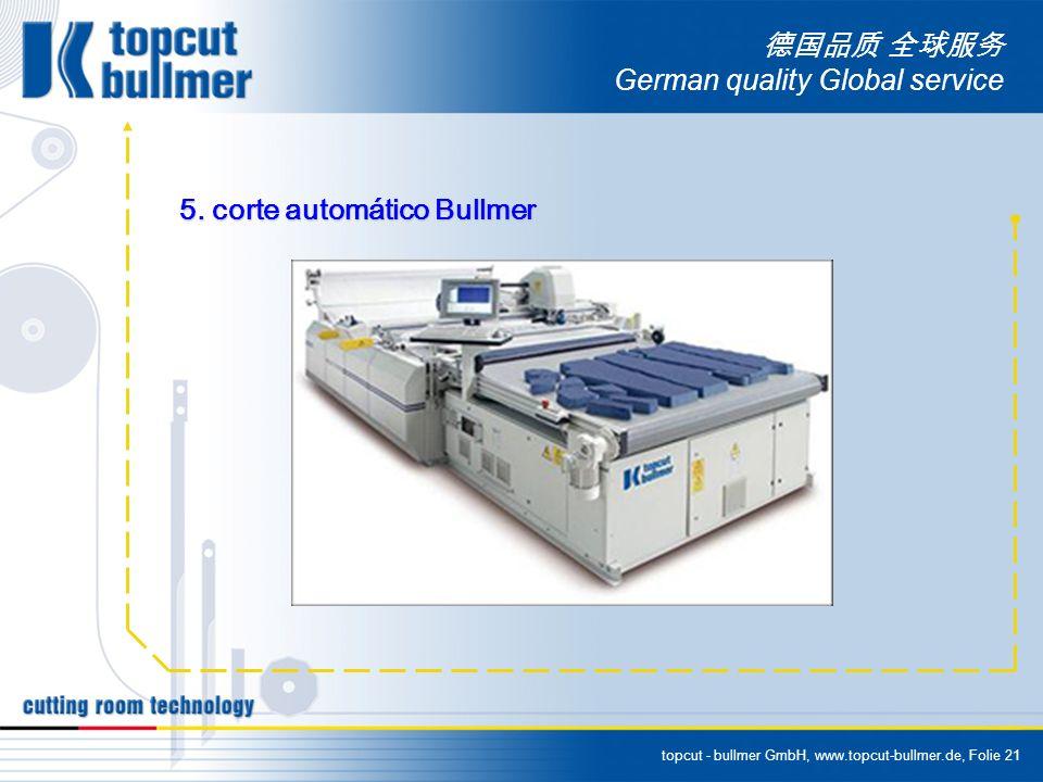 topcut - bullmer GmbH, www.topcut-bullmer.de, Folie 21 German quality Global service 5. corte automático Bullmer
