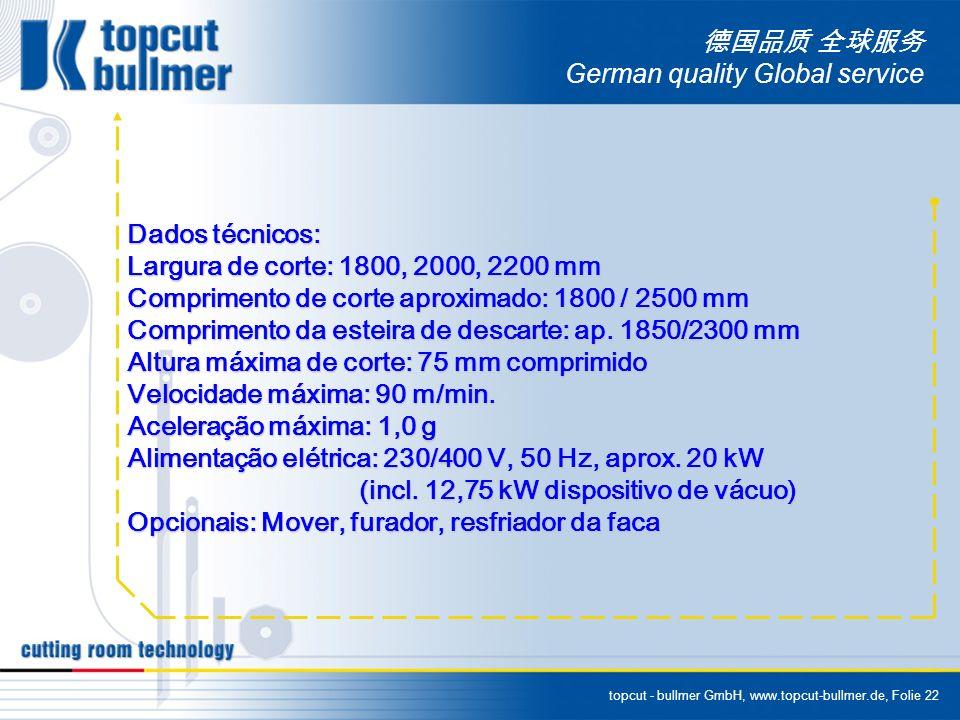topcut - bullmer GmbH, www.topcut-bullmer.de, Folie 22 German quality Global service Dados técnicos: Largura de corte: 1800, 2000, 2200 mm Comprimento