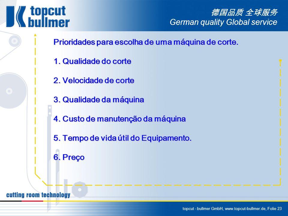 topcut - bullmer GmbH, www.topcut-bullmer.de, Folie 23 German quality Global service Prioridades para escolha de uma máquina de corte. 1. Qualidade do