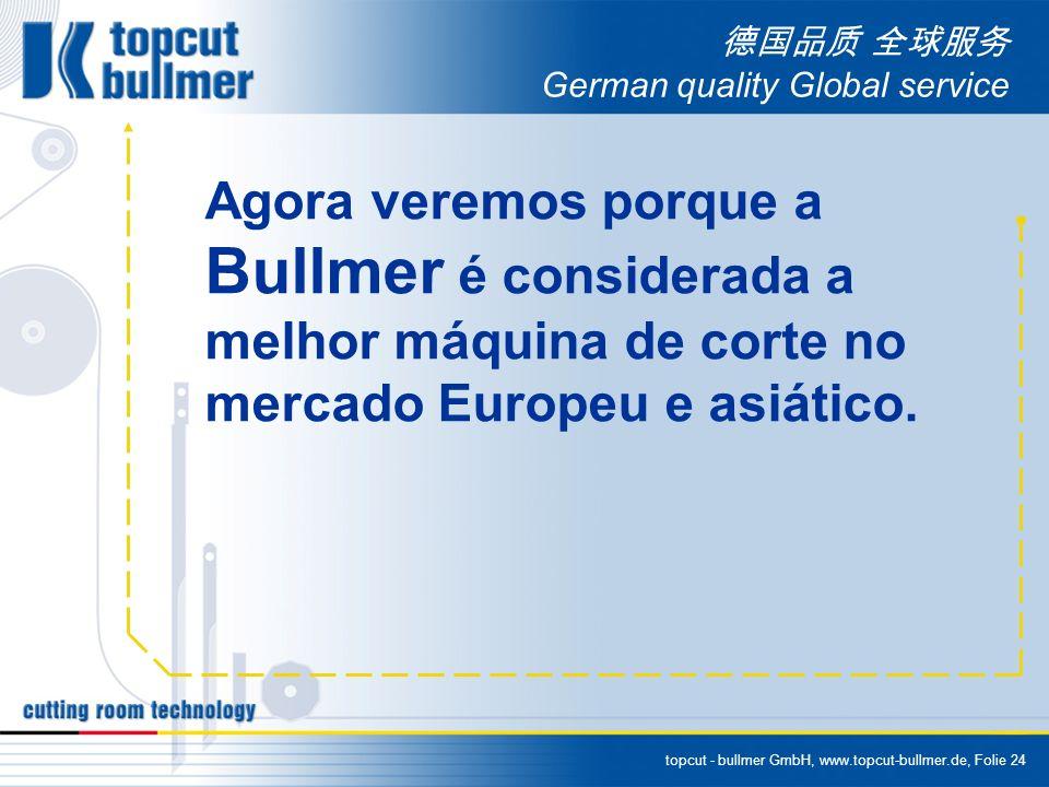 topcut - bullmer GmbH, www.topcut-bullmer.de, Folie 24 German quality Global service Agora veremos porque a Bullmer é considerada a melhor máquina de