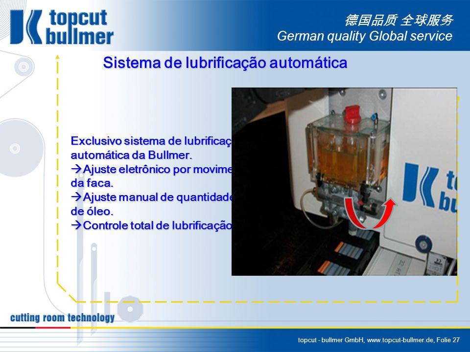 topcut - bullmer GmbH, www.topcut-bullmer.de, Folie 27 German quality Global service Sistema de lubrificação automática Exclusivo sistema de lubrificação automática da Bullmer.
