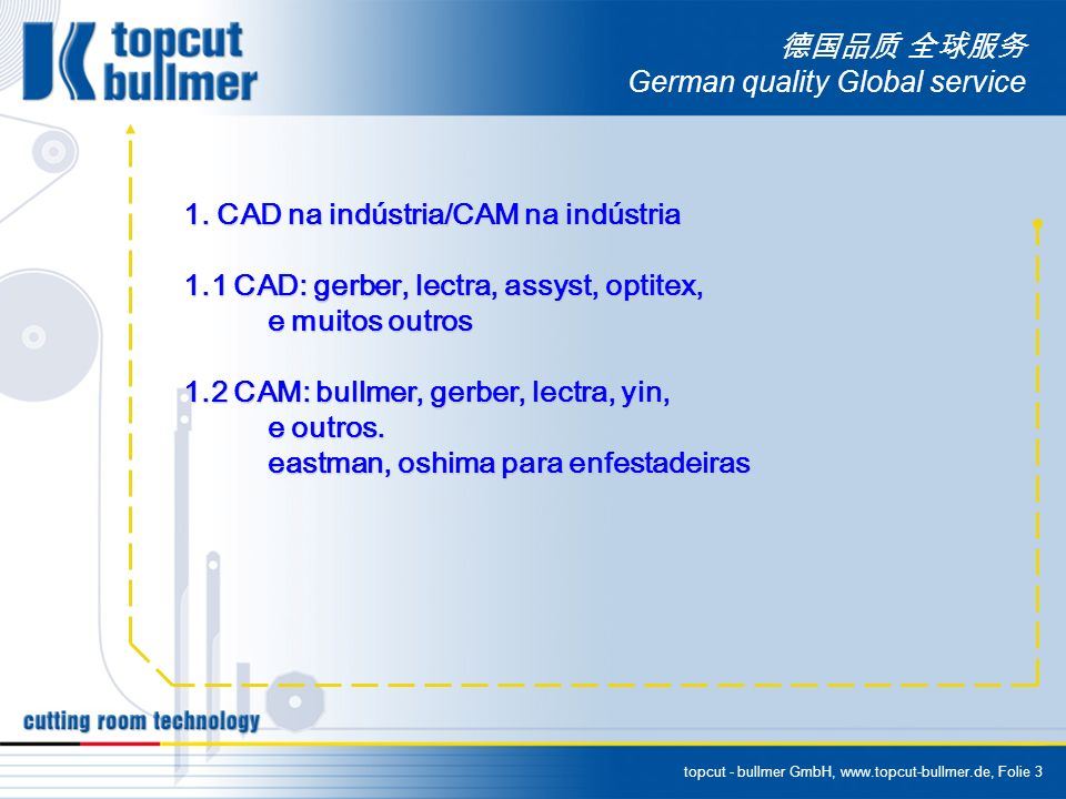 topcut - bullmer GmbH, www.topcut-bullmer.de, Folie 24 German quality Global service Agora veremos porque a Bullmer é considerada a melhor máquina de corte no mercado Europeu e asiático.