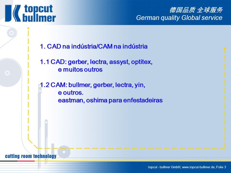 topcut - bullmer GmbH, www.topcut-bullmer.de, Folie 3 German quality Global service 1. CAD na indústria/CAM na indústria 1.1 CAD: gerber, lectra, assy