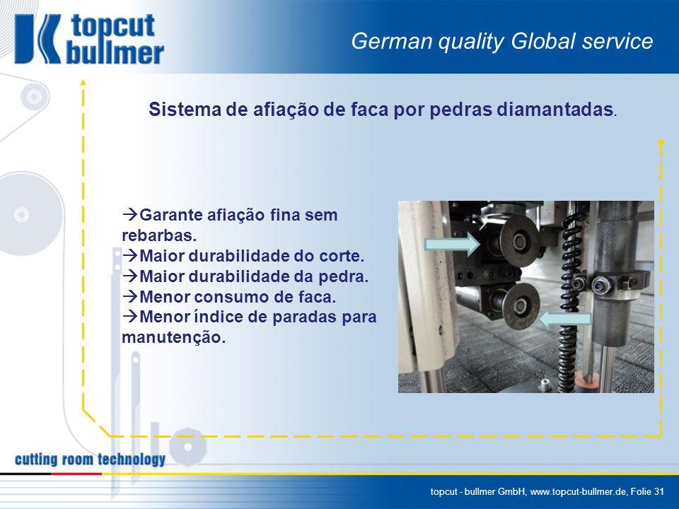 topcut - bullmer GmbH, www.topcut-bullmer.de, Folie 31 German quality Global service Sistema de afiação de faca por pedras diamantadas. Garante afiaçã