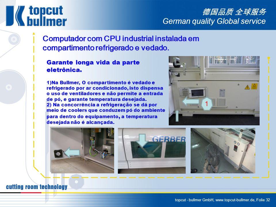 topcut - bullmer GmbH, www.topcut-bullmer.de, Folie 32 German quality Global service Computador com CPU industrial instalada em compartimento refrigerado e vedado.