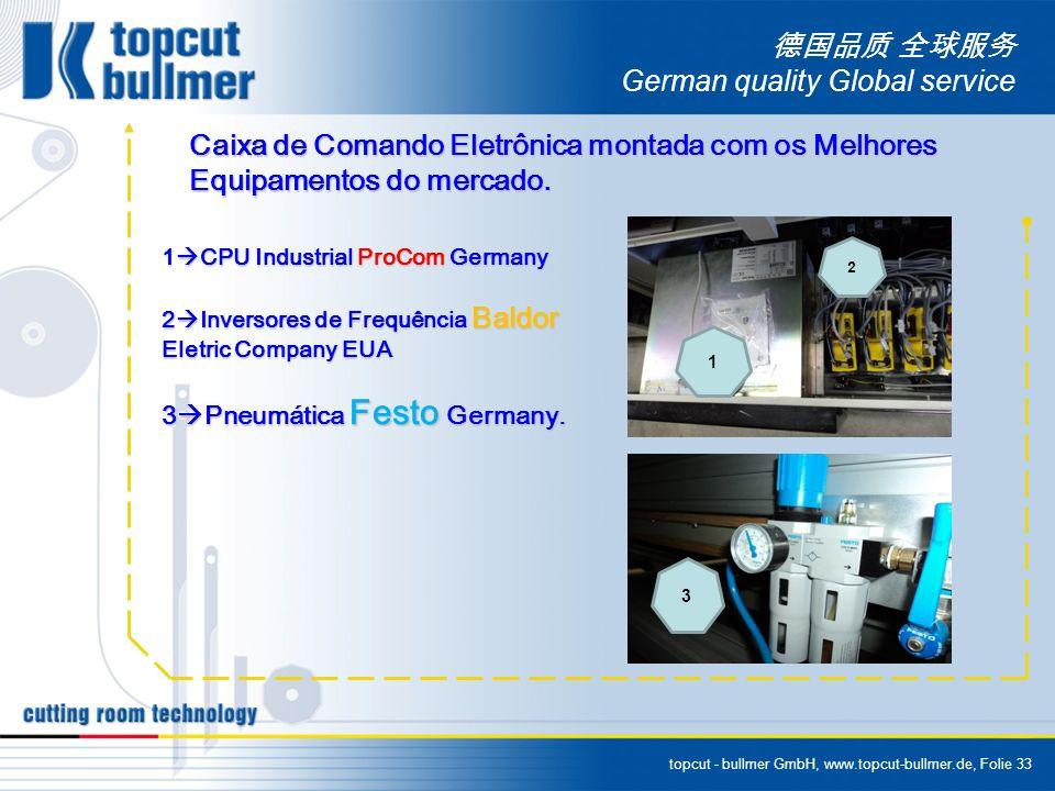 topcut - bullmer GmbH, www.topcut-bullmer.de, Folie 33 German quality Global service Caixa de Comando Eletrônica montada com os Melhores Equipamentos