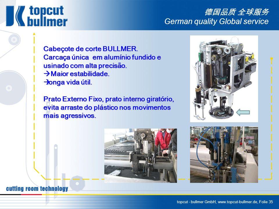topcut - bullmer GmbH, www.topcut-bullmer.de, Folie 35 German quality Global service Cabeçote de corte BULLMER. Carcaça única em alumínio fundido e us