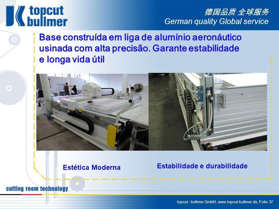 topcut - bullmer GmbH, www.topcut-bullmer.de, Folie 37 German quality Global service Base construída em liga de alumínio aeronáutico usinada com alta