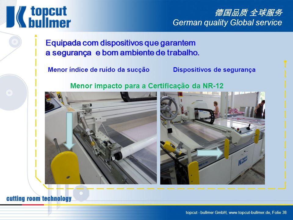 topcut - bullmer GmbH, www.topcut-bullmer.de, Folie 38 German quality Global service Equipada com dispositivos que garantem a segurança e bom ambiente