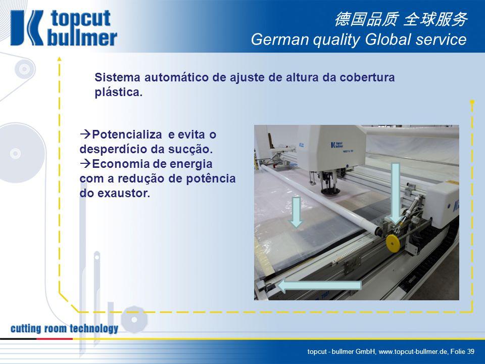topcut - bullmer GmbH, www.topcut-bullmer.de, Folie 39 German quality Global service Sistema automático de ajuste de altura da cobertura plástica. Pot