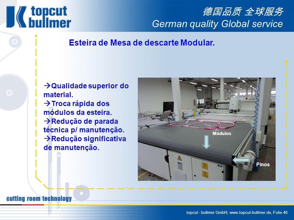 topcut - bullmer GmbH, www.topcut-bullmer.de, Folie 40 German quality Global service Esteira de Mesa de descarte Modular. Qualidade superior do materi