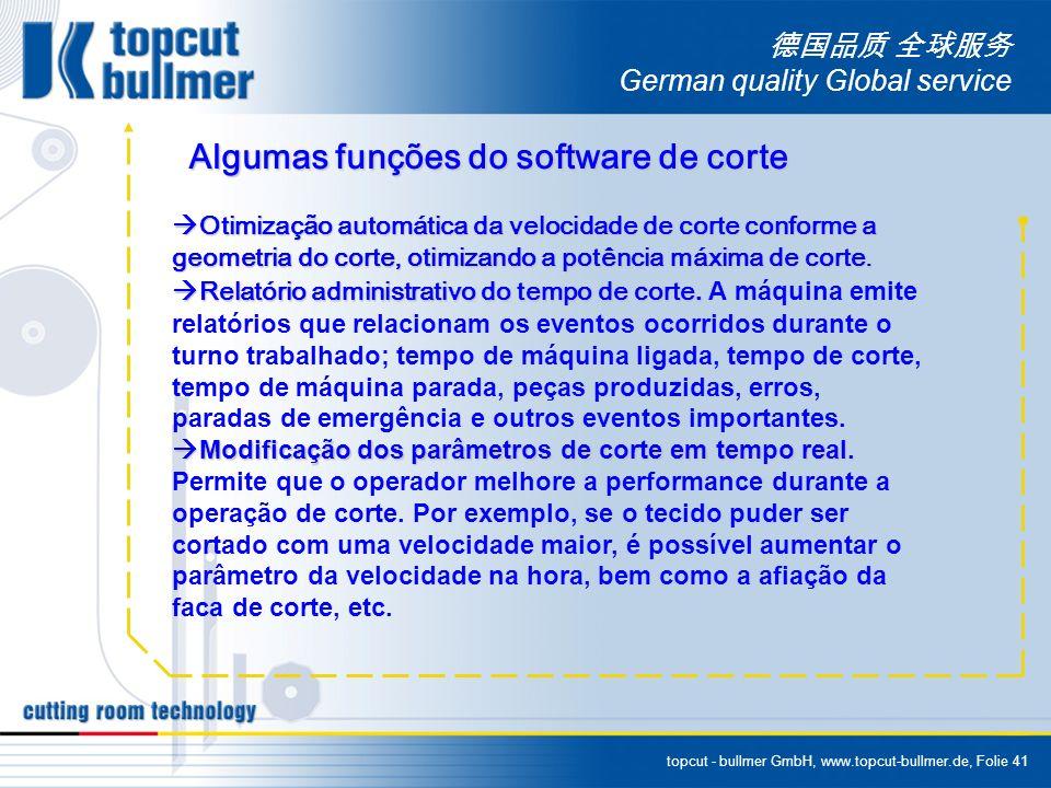 topcut - bullmer GmbH, www.topcut-bullmer.de, Folie 41 German quality Global service Algumas funções do software de corte Otimização automática da velocidade de corte conforme a geometria do corte, otimizando a potência máxima de corte.