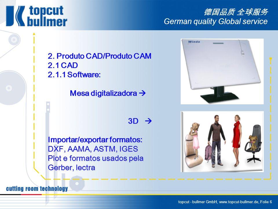 topcut - bullmer GmbH, www.topcut-bullmer.de, Folie 17 German quality Global service Topcut-bullmer Sua gama de produtos inclui enfestadeiras, máquinas de corte para uma folha, multi folhas, corte ultrasônico, corte para couro.