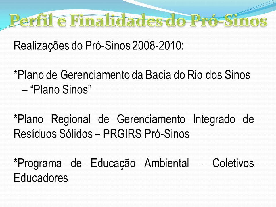Realizações do Pró-Sinos 2008-2010: *Plano de Gerenciamento da Bacia do Rio dos Sinos – Plano Sinos *Plano Regional de Gerenciamento Integrado de Resí