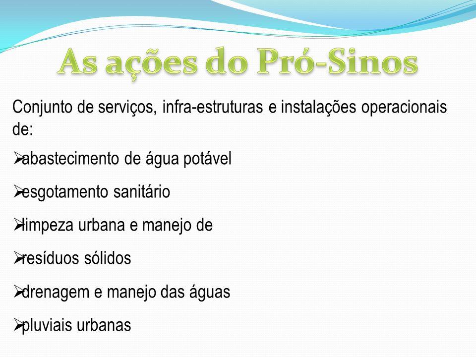 Conjunto de serviços, infra-estruturas e instalações operacionais de: abastecimento de água potável esgotamento sanitário limpeza urbana e manejo de r