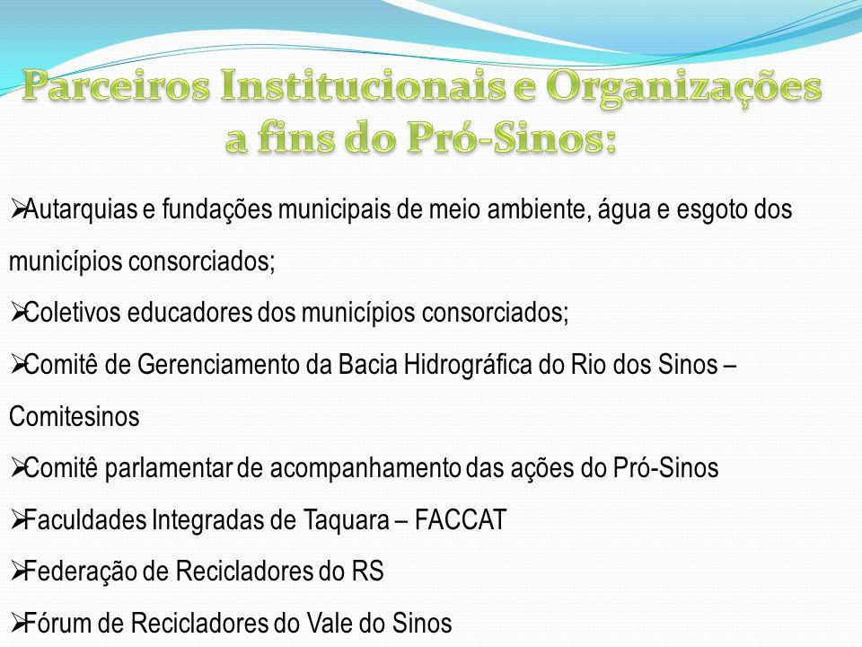 Fundo Nacional do Meio Ambiente – FNMA – Ministério do Meio Ambiente – Governo Federal Instituto Martim Pescador Ministério das Cidades – Governo Federal Movimento Rio dos Sinos é nosso.