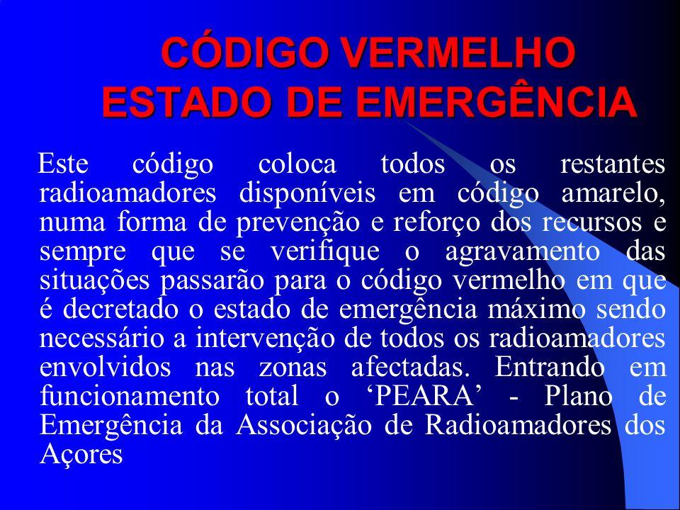 CÓDIGO VERMELHO ESTADO DE EMERGÊNCIA Este código coloca todos os restantes radioamadores disponíveis em código amarelo, numa forma de prevenção e refo