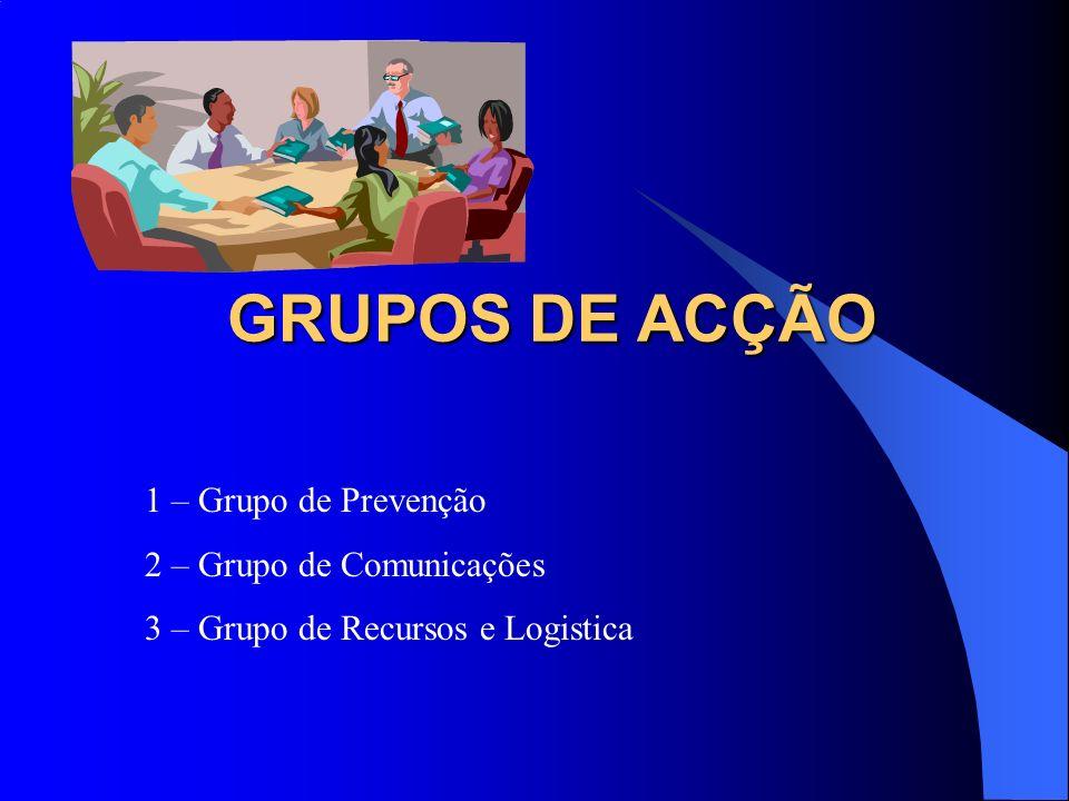 GRUPOS DE ACÇÃO 1 – Grupo de Prevenção 2 – Grupo de Comunicações 3 – Grupo de Recursos e Logistica