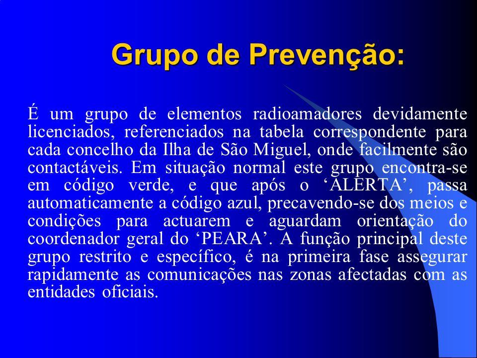 Grupo de Prevenção: É um grupo de elementos radioamadores devidamente licenciados, referenciados na tabela correspondente para cada concelho da Ilha d