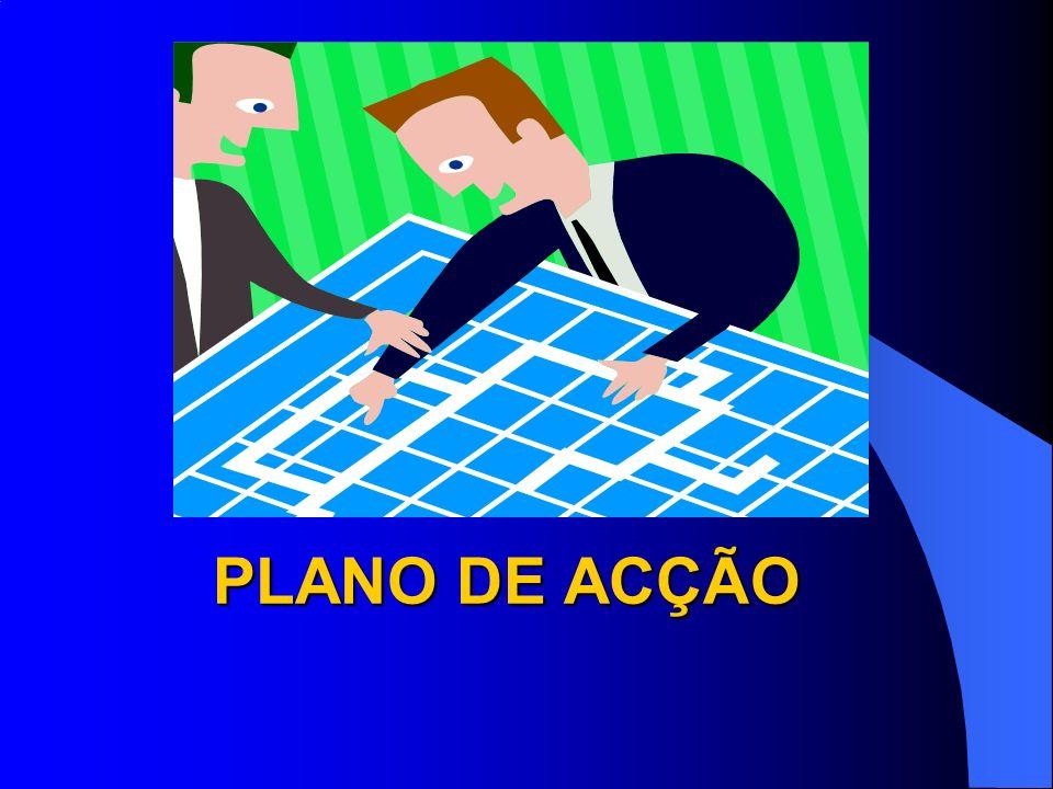 PLANO DE ACÇÃO PLANO DE ACÇÃO
