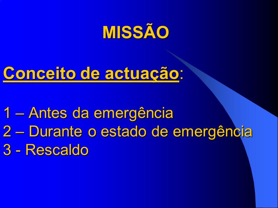 MISSÃO Conceito de actuação: 1 – Antes da emergência 2 – Durante o estado de emergência 3 - Rescaldo MISSÃO Conceito de actuação: 1 – Antes da emergên